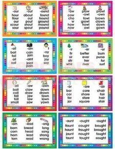 1000 images about teaching vowels on pinterest vowel digraphs vowel sounds and phonics chart. Black Bedroom Furniture Sets. Home Design Ideas