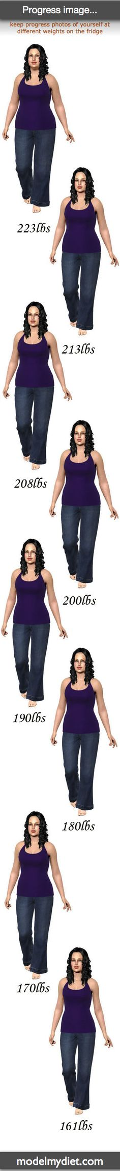 Make a progress image of your target body/weight and stick it on your fridge.
