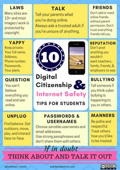 Teaching Digital Citizenship: 10 Internet Safety Tips For Students (With Cyber Safety Posters) Technology Posters, Digital Technology, Teaching Technology, Teaching Computers, Teaching Biology, Business Technology, Business Education, Citizenship Education, Digital Citizenship Posters