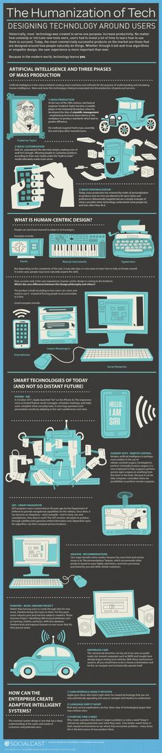The Humanization of Tech: Designing Tech #infographic (pinned by @lovile)