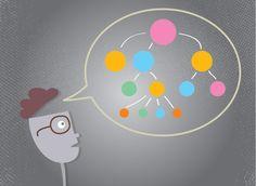 7 herramientas para crear mapas conceptuales | Blog de Tiching