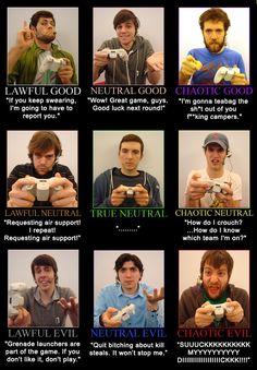 gamer types