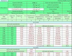 Diseño de Pavimento rígido PCA 1984 http://ht.ly/CiSQ6 | #Isoluciones #PlanillasExcel