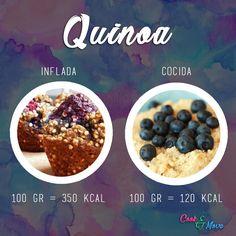 Cuidado si confías en que la quinoa se puede tomar como comida libre. Recuerda que dependiendo de su modo de cocción serán las calorías que aporte, por ejemplo; La quinoa cocida aporta sólo 120 calorías por cada 100 grs, mientras que la quinoa inflamada aporta más de 350 cal por 100 grs!! así que cuidado con cómo cocinas tu quinoa!!! #BodyTOXcleaning #CookandMove