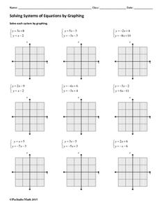 Systems of Equations Solve by Graphing ALGEBRA Worksheet