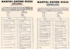 Marital rating scale - wife´s and husband´s chart