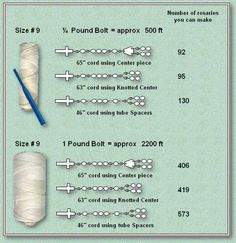 All About Cord Types - ROSARY MAKERS GUIDE