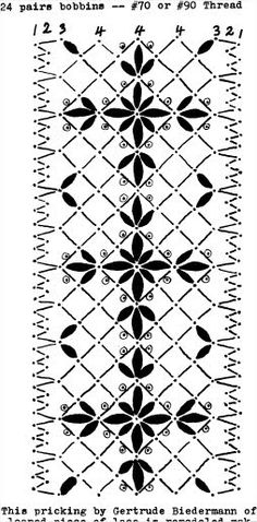 Bobbin Lacemaking, Bobbin Lace Patterns, Lace Heart, Lace Jewelry, Casual Tops For Women, Couture, Lace Detail, Tatting, Weaving