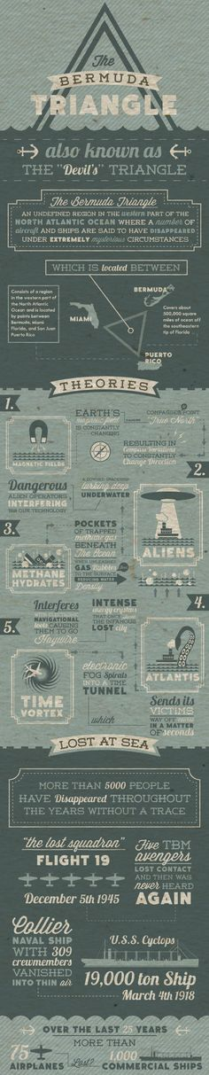 The Bermuda Triangle Infographic on Behance by Jim Mapstone