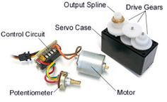 Electrical and Electronics Engineering: Construction of Simple Servo Motor Electrical Engineering Books, Engineering Science, Electronic Engineering, Science And Technology, Diy Electronics, Electronics Projects, Arduino Motor, Home Automation Project, Innovation
