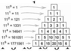 How to get value of from Pascal Triangle - Gonit Sora Math Class, Fun Math, Cool Math Tricks, Binomial Theorem, Pascal's Triangle, Math Cheat Sheet, Mathematics Geometry, Trigonometric Functions, Math Tools