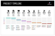 Stay on schedule by customizing this Project Plan Timeline Template for your next major project! Add your own set of icons, labels and legends, text and more. Visit Venngage for even more timeline templates. Project Timeline Template, Project Planning Template, Project Management Templates, Timeline Design, Time Management Plan, Master Data Management, Timeline Infographic, Infographic Templates, Create Infographics
