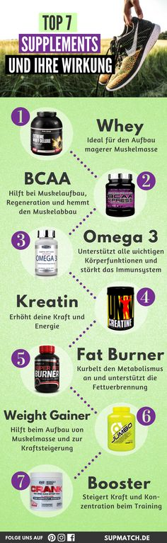 Top 7 Supplements und ihre Wirkung | SupMatch