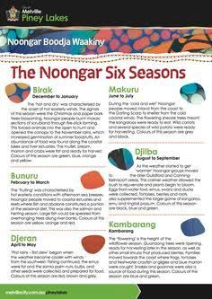 Image result for teaching about aboriginal seasons story