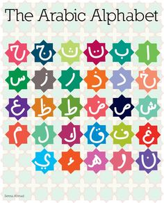 The Arabic Alphabet - A great visual for kids. Give them a taste before visiting Morocco! Arabic Alphabet Letters, Learn Arabic Alphabet, Learn Arabic Online, Arabic Lessons, Islam For Kids, Alphabet Coloring Pages, Learn Quran, Arabic Language, Coran