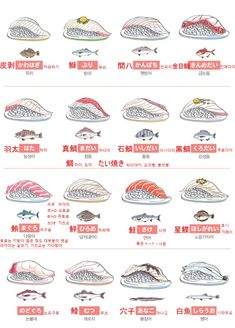 Herring Recipes, Fishcakes, Garlic Salmon, Shellfish Recipes, Light Recipes, Food To Make, Infographic, Food And Drink, Cooking Recipes