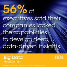 """""""56% of executives said their companies lacked the capabilities to develop deep, data-driven insights."""" #bigdata #hadoop #SQL"""