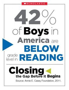 The Literacy Teacher and Coach: Boys and Reading