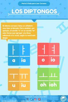 [Resumen] Parte3: Guía para Leer Coreano