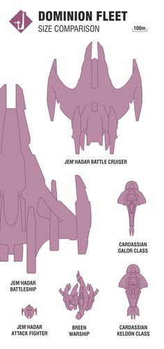 Star Trek Attack Wing Dominion Fleet Size Comparison