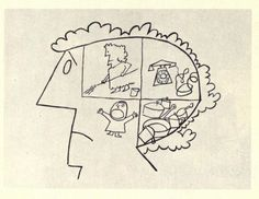 """Saul Steinberg. Drawing from """"Busy Day"""" animated commercial for Jello Instant Pudding. 1954. …although the drawing doesn't appear in this version of the ad. Gene Deitch, the highly-regarded animator..."""