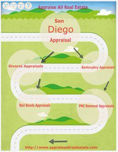 Our #san #diego #appraisal services