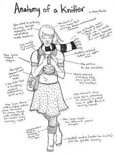 i don't knit (yet) and I don't think i'm quite this bad though i do appreciate the humor(: