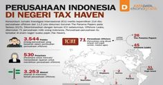 Perusahaan Indonesia di Negeri Tax Haven