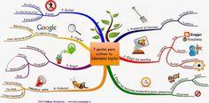 Servicios administrativos: Identidad digital