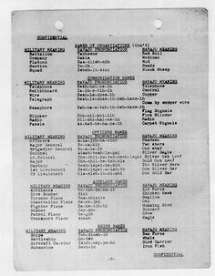 A page from the classified Navajo Code manual adopted by the U. Marine Corps i feel to even this day this code sheet should be kept secret we never will know if we will have to use it again American Code, American History, Navajo Language, Code Talker, Once A Marine, Navajo Nation, Marine Corps, Military History, World War Ii