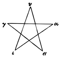 "A Pythagorean ""Hugieia Pentagram"" In Neoplatonism, the pentagram was said to have been used as a symbol or sign of recognition by the Pythagoreans, who called the pentagram ὑγιεία hugieia ""health"""