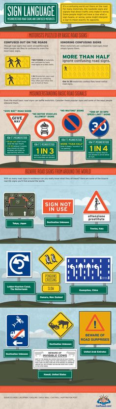 It seems some motorists are confused by roadsigns. Some people might not have a clue what a sign means, or worse, some might interpret a sign to mean exactly the opposite. Confused.com take a look at the misunderstandings and some crazy signs from around the world.