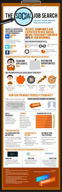 INFOGRAPHIC: How Can Facebook and LinkedIn Get You a New Job?  Find a job social media style!