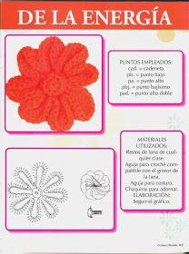 Horgolás minden mennyiségben!!!: Horgolt virág minták Blog Page, Lana, Ravelry, Minden, Crochet Patterns, Flowers, Awesome, Ideas, Chain Stitch