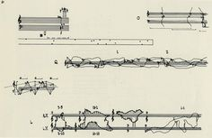 As somebody with one foot in the visual art world and the other in sound world, I have always been interested in the experimental music notation strategies. Aside from the fact that these are often beautiful artifacts, I… Graphic Score, Sound Map, Ancient Music, Experimental Music, John Cage, Byzantine Art, Partition, Music Score, Identity Art
