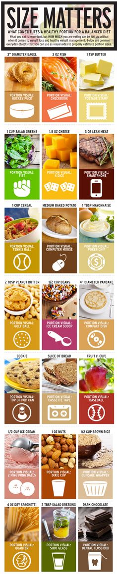 Portion Size Guide