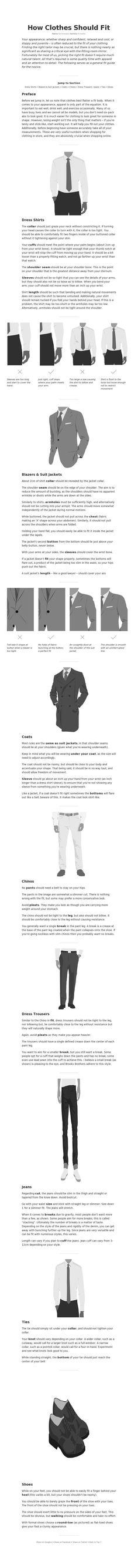 Una guía muy practica acerca de como comprar ropa.  How clothes should fit.