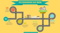 Tips berkendara saat mudik. Semoga selamat hingga kampung halaman. #mudik2016 #infografis