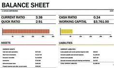 Microsoft Excel Balance Sheet Template Customer Analysis Template  Analysistemplate  Pinterest  Customer .