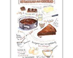 Schokoladenkuchen Rezept drucken, Küchenkunst, Essen Kunstwerk, Bäckerei Print, Aquarell Home Dekor, Küche Wandkunst, Illustrated Rezept Malerei