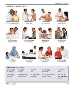 Italian english visual bilingual dictionary par ismael04