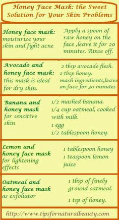 Homemade facial mask!! Must try. . :)
