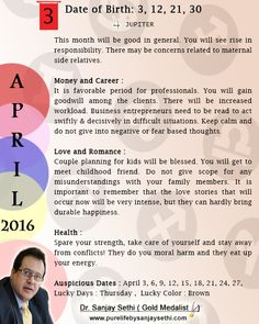 #Numerology‬ #monthly  predictions for April'16 by Dr.Sanjay Sethi-Gold Medalist and World's No.1 #AstroNumerologist.