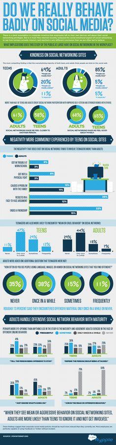 ¿Nos comportamos mal en las redes sociales? #infografia #infographic #socialmedia