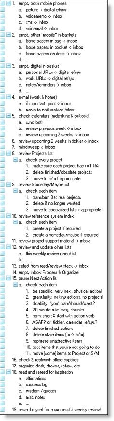 Getting Things Done is the productivity system that many of us love to riff from. Here's one blogger's checklist: My Weekly Review Checklist