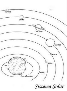 Solar System Coloring Pages from Solar System Coloring Pages for Kids. We've collected some beautiful coloring pictures of the universe for you. On this page, there is a solar system coloring pages for you. Solar System For Kids, Solar System Projects, Solar System Planets, Preschool Coloring Pages, Coloring Pages For Kids, Planets Preschool, Solar System Coloring Pages, Solar System Worksheets, Planet Coloring Pages