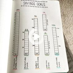 16 Bullet Journal Ideas To Manage Your Personal Finance - Finance tips, saving money, budgeting planner Bullet Journal Savings Tracker, Bullet Journal Key, Bullet Journal Layout, Bullet Journal Inspiration, Bullet Journals, Bullet Journal Finance, Finance Tracker, Finance Tips, Finance Blog