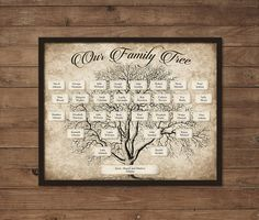 Custom Family Tree Printable 5 Generation Template, INSTANT DOWNLOAD, Editable Fillable PDF Form, Genealogy Print, Ancestry Chart, Vintage ----------------------------------------------------------------- This listing is for an INSTANT DOWNLOAD of the PDF and JPG files. The