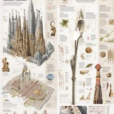 Fernando Baptista's rendering of the Basilica of the Holy Family (Sagrada Familia, below), published by National Geographic magazine.