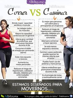 Correr vs. Caminar